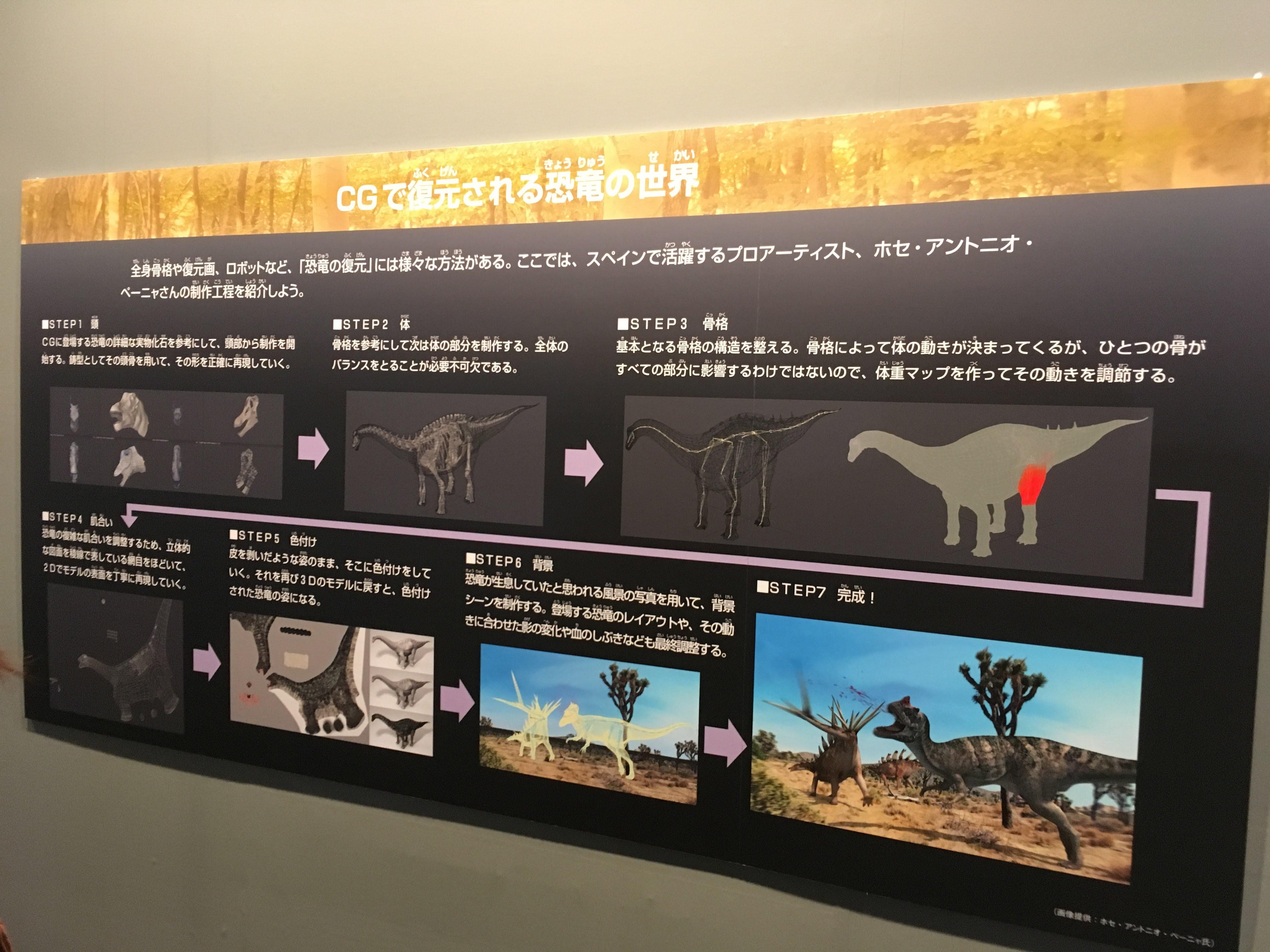 CGで恐竜を復元